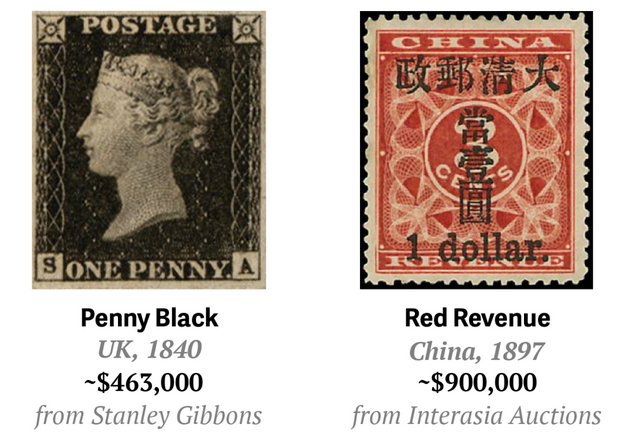 a selection of rare stamps | Discover Topical Stamp Collecting